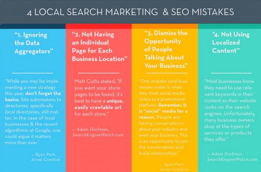 2014 Online Marketing Trends & Tips-2