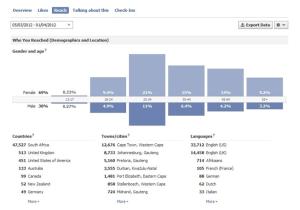 likes-inside-facebook-insights